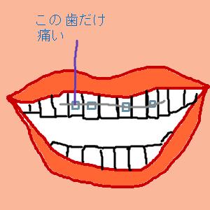 Cocolog_oekaki_2015_10_20_16_06