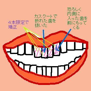 Cocolog_oekaki_2015_10_15_15_29